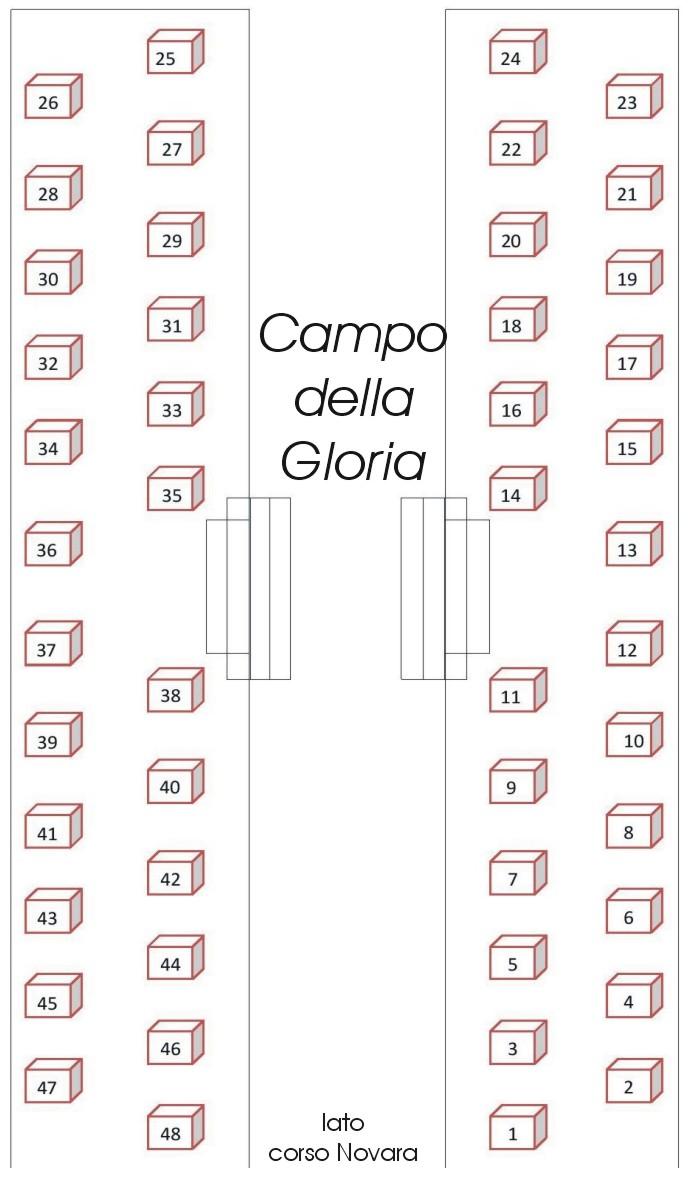 Campo della Gloria
